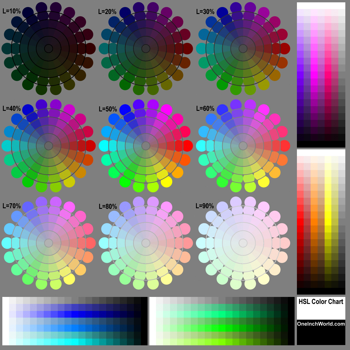 Spoonflower color chart the flowers are slices of the hsl color cylinder each at a different lightness value specified by the l numbers next to each one hue goes around the nvjuhfo Images